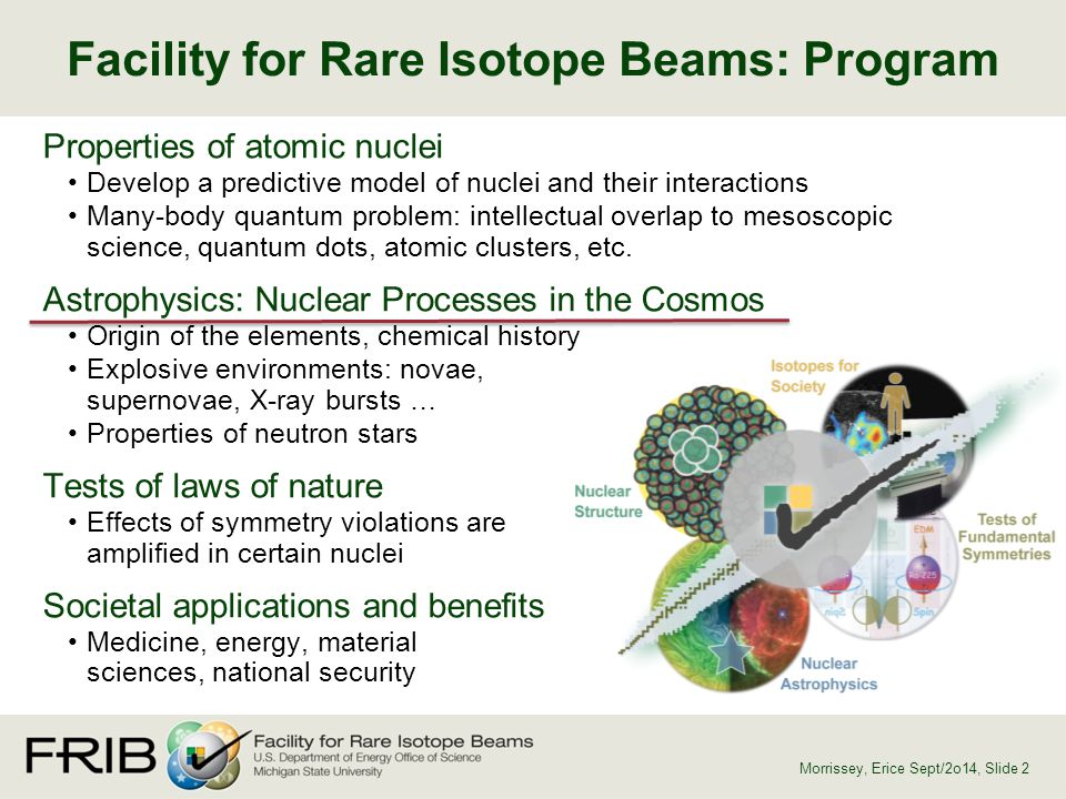 Facility for Rare Isotope Beams: Program Morrissey, Erice Sept/2o14, Slide 2 Properties of atomic nuclei Develop a predictive model of nuclei and thei