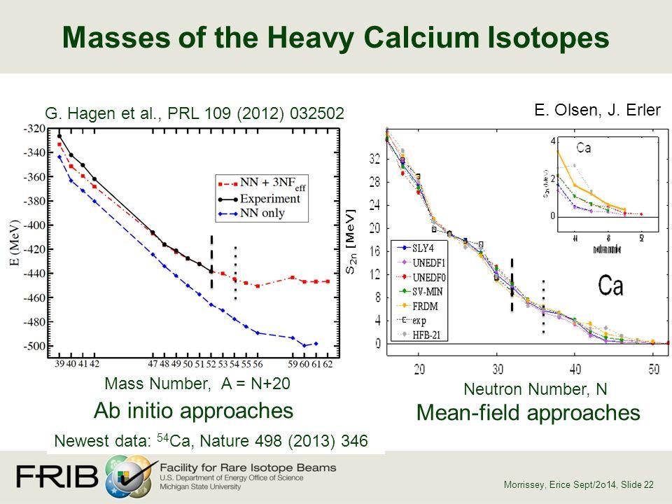 Masses of the Heavy Calcium Isotopes G. Hagen et al., PRL 109 (2012) 032502 Ab initio approaches Mean-field approaches E. Olsen, J. Erler Morrissey, E