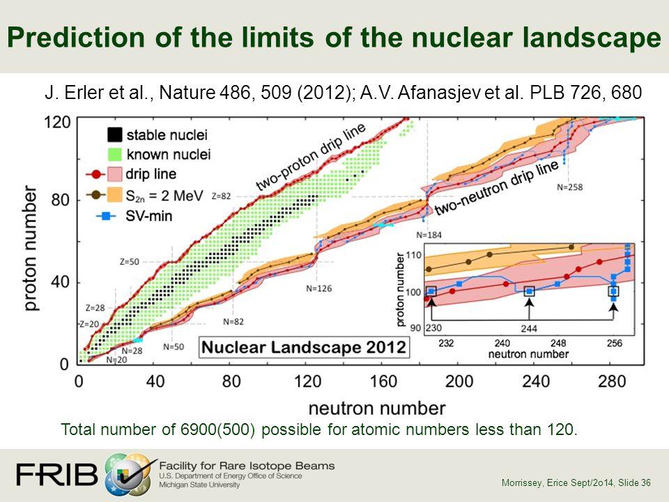 Prediction of the limits of the nuclear landscape J. Erler et al., Nature 486, 509 (2012); A.V. Afanasjev et al. PLB 726, 680 Total number of 6900(500