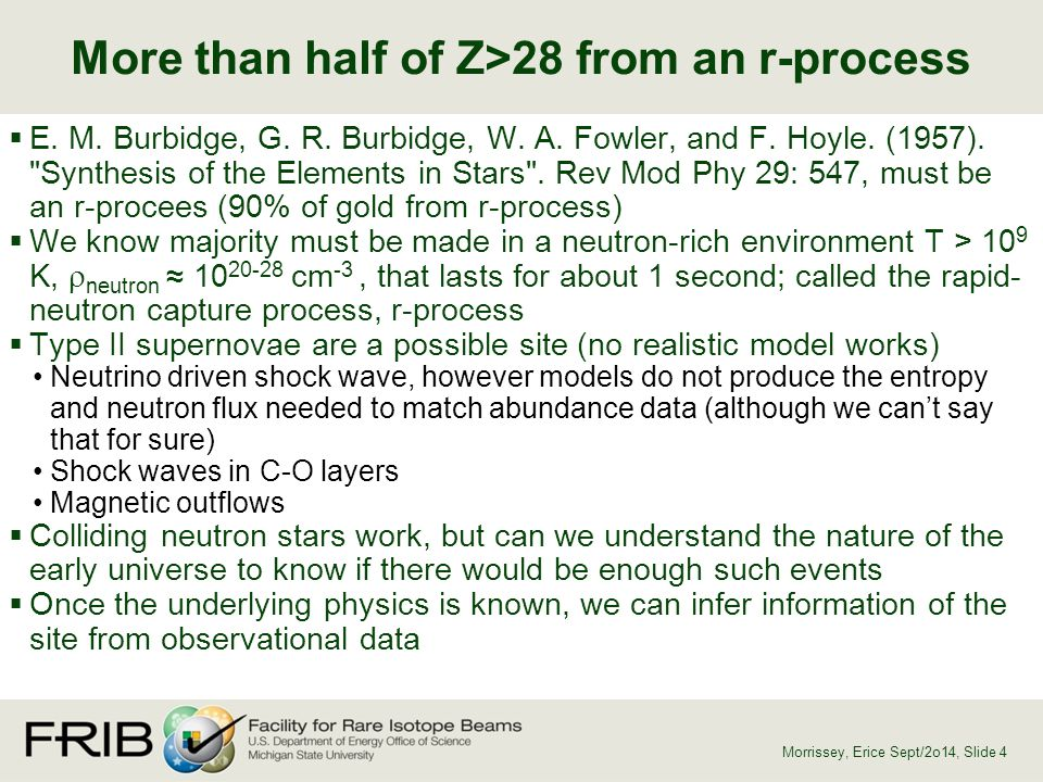 N=82 N=126 Critical region probes: Main r-process parameters Production of actinides Critical region probes: r-process freezeout behavior Critical region probes: Main r-process parameters Critical region probes: Neutrino fluence Critical region: Disentangle r-processes Information Needed from Nuclear Physics Morrissey, Erice Sept/2o14, Slide 5 Speakers have already described different regions in the chart are needed to probe many aspects of astrophysical models to be compared to observations.