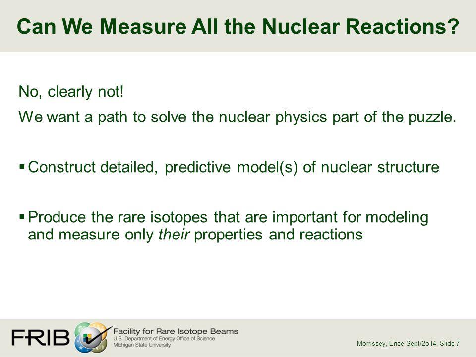 Beta-delayed Particle Emission Morrissey, Erice Sept/2o14, Slide 48 Mass Excess, 