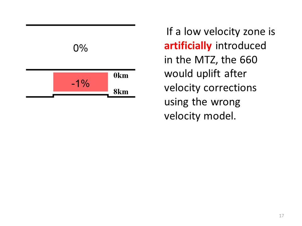 If a low velocity zone is artificially introduced in the MTZ, the 660 would uplift after velocity corrections using the wrong velocity model.