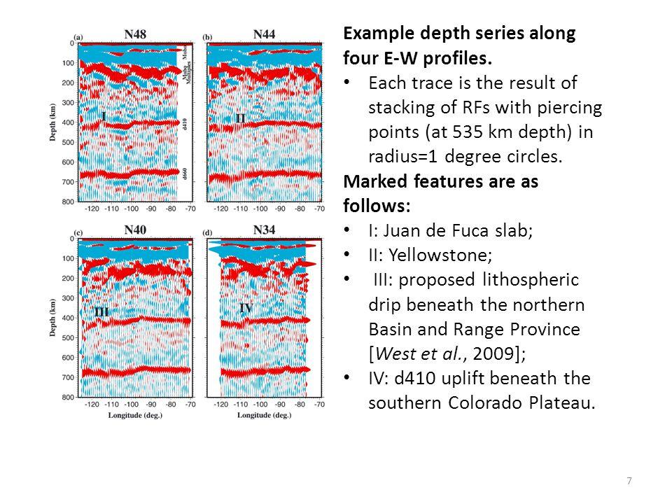 Example depth series along four E-W profiles.
