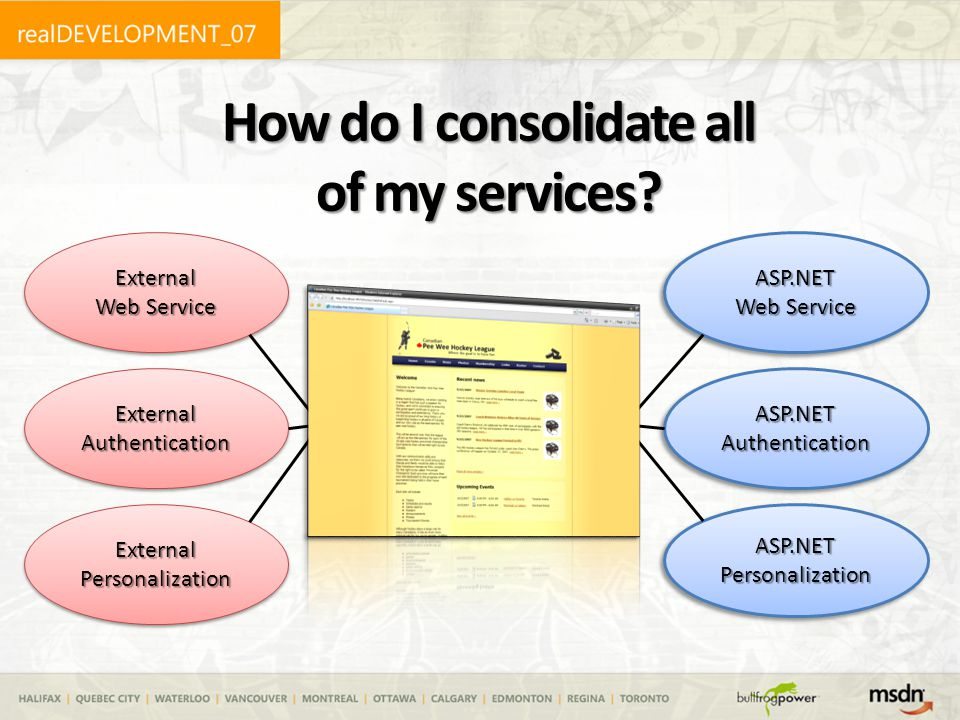 How do I consolidate all of my services? ASP.NET Authentication ASP.NET Personalization ASP.NET Web Service External Web Service External Authenticati