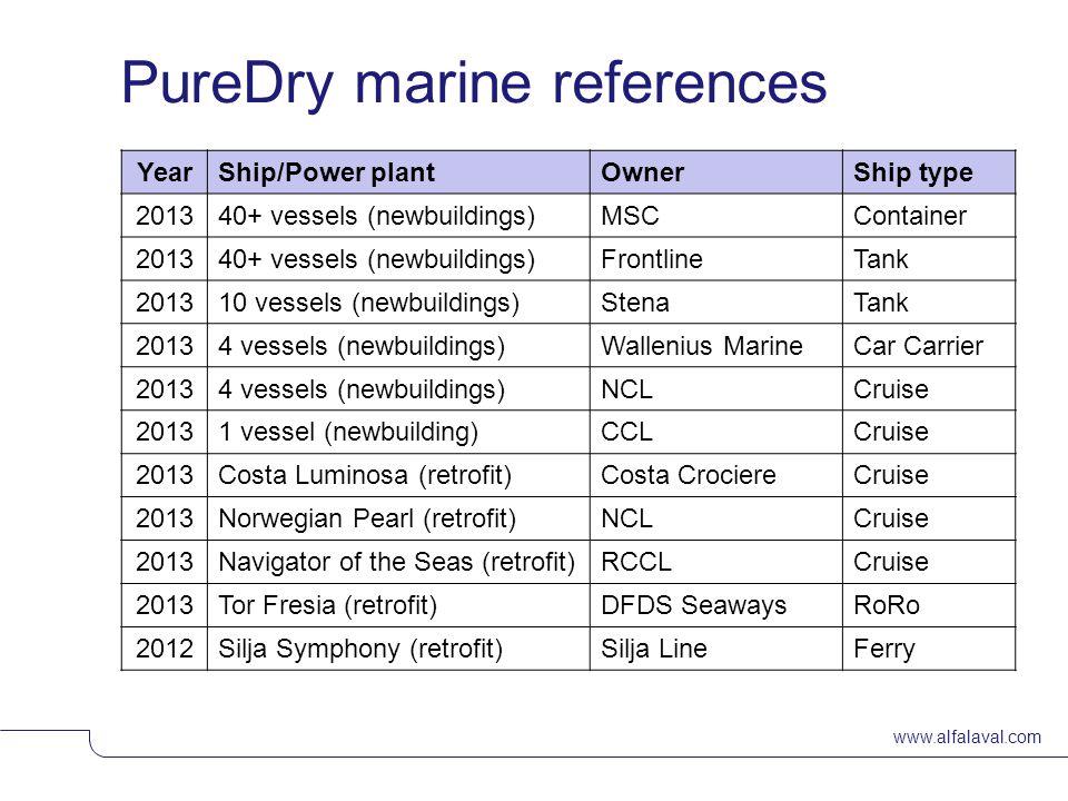www.alfalaval.com PureDry marine references © Alfa LavalSlide 33 YearShip/Power plantOwnerShip type 201340+ vessels (newbuildings)MSCContainer 201340+ vessels (newbuildings)FrontlineTank 201310 vessels (newbuildings)StenaTank 20134 vessels (newbuildings)Wallenius MarineCar Carrier 20134 vessels (newbuildings)NCLCruise 20131 vessel (newbuilding)CCLCruise 2013Costa Luminosa (retrofit)Costa CrociereCruise 2013Norwegian Pearl (retrofit)NCLCruise 2013Navigator of the Seas (retrofit)RCCLCruise 2013Tor Fresia (retrofit)DFDS SeawaysRoRo 2012Silja Symphony (retrofit)Silja LineFerry