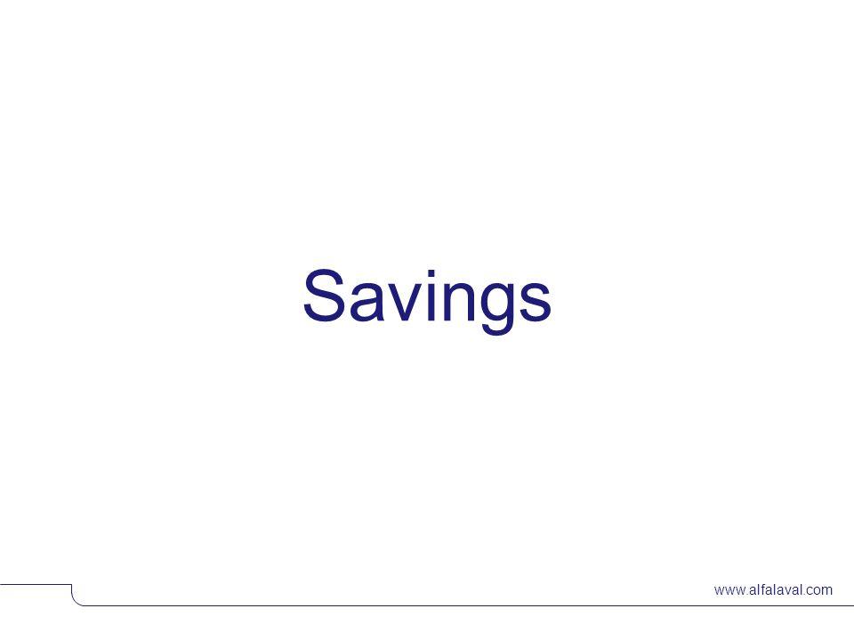 www.alfalaval.com Savings © Alfa LavalSlide 38