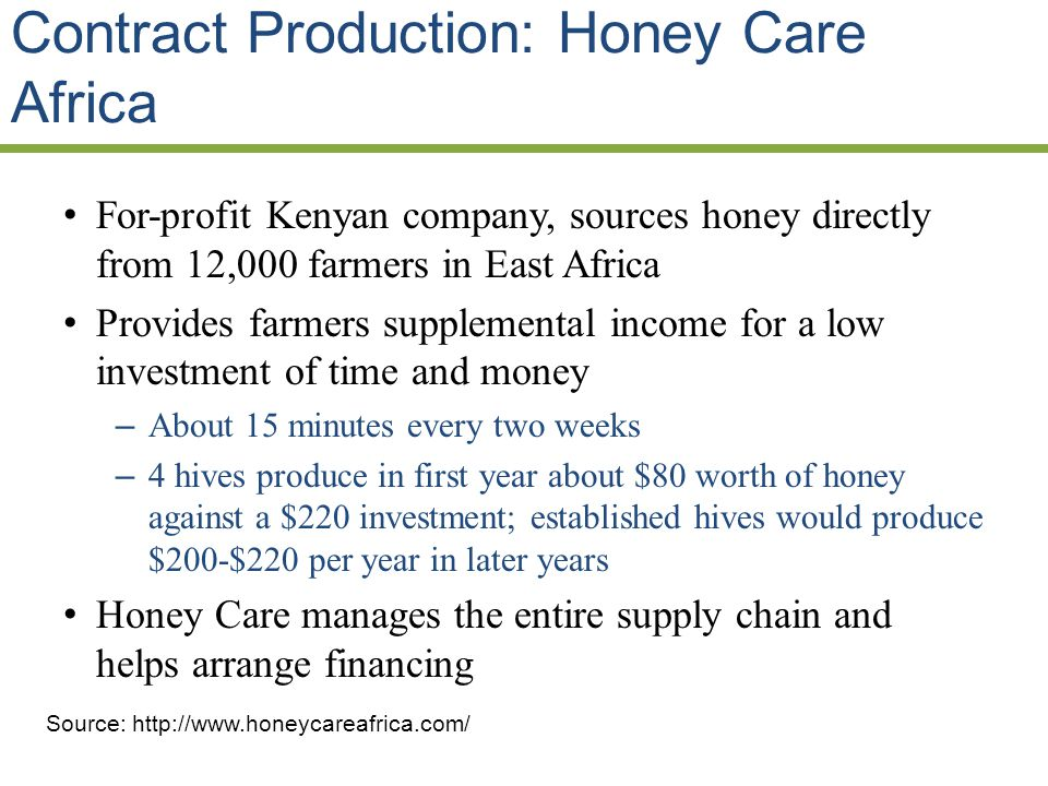 Contract Production: Honey Care Africa For-profit Kenyan company, sources honey directly from 12,000 farmers in East Africa Provides farmers supplemental income for a low investment of time and money – About 15 minutes every two weeks – 4 hives produce in first year about $80 worth of honey against a $220 investment; established hives would produce $200-$220 per year in later years Honey Care manages the entire supply chain and helps arrange financing Source: http://www.honeycareafrica.com/