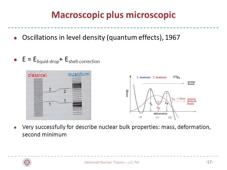Macroscopic plus microscopic Oscillations in level density (quantum effects), 1967 E = E liquid-drop + E shell-correction Very successfully for describe nuclear bulk properties: mass, deformation, second minimum Advanced Nuclear Theory----J.C.