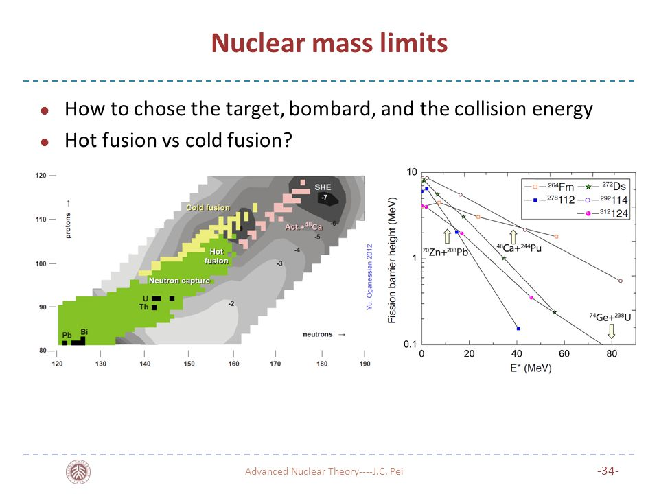 Nuclear mass limits How to chose the target, bombard, and the collision energy Hot fusion vs cold fusion.