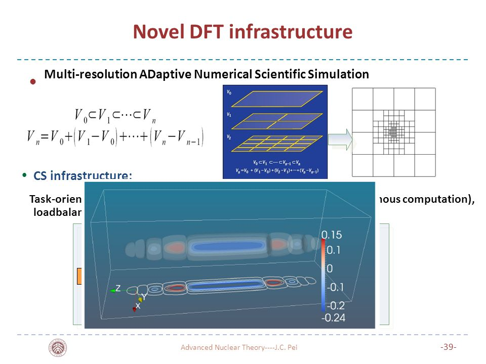 Novel DFT infrastructure Advanced Nuclear Theory----J.C.