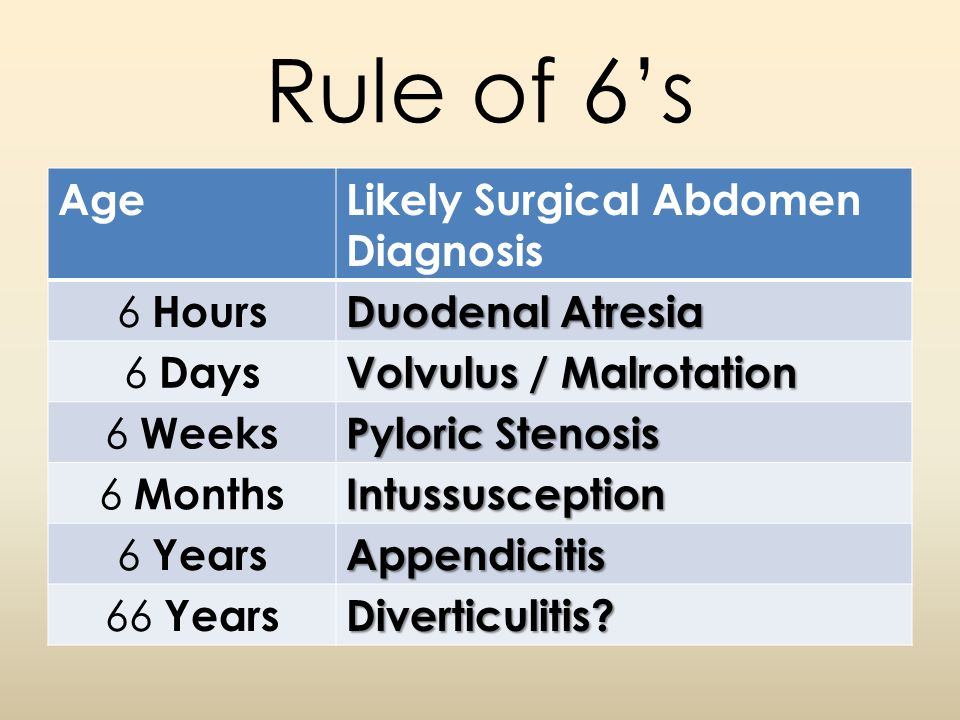 Rule of 6's AgeLikely Surgical Abdomen Diagnosis 6 Hours Duodenal Atresia 6 Days Volvulus / Malrotation 6 Weeks Pyloric Stenosis 6 MonthsIntussuscepti
