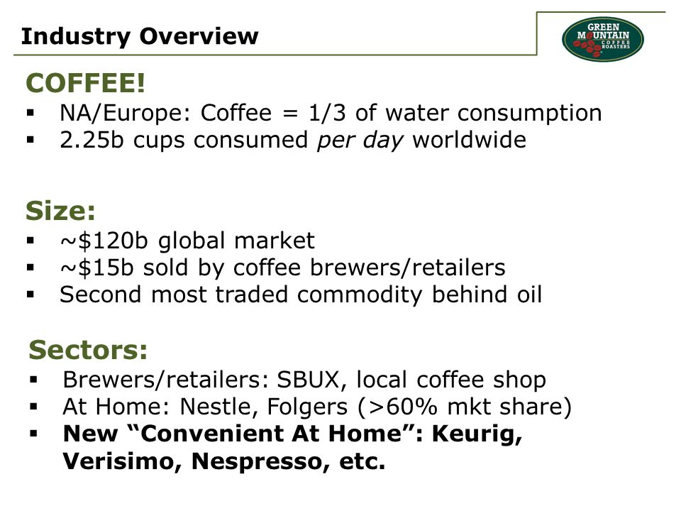 Industry Overview COFFEE.