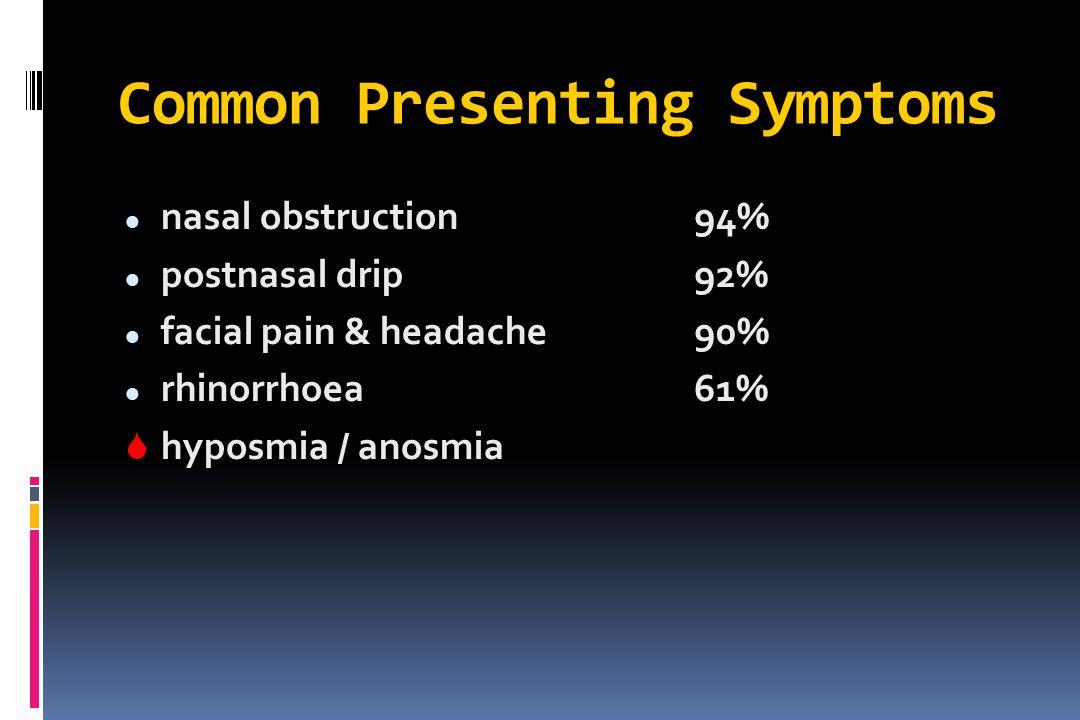 Common Presenting Symptoms l nasal obstruction94% l postnasal drip 92% l facial pain & headache90% l rhinorrhoea61% S hyposmia / anosmia
