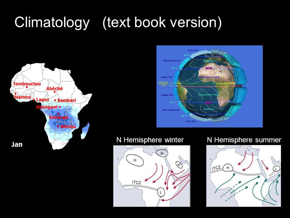 N Hemisphere winterN Hemisphere summer Climatology (text book version)