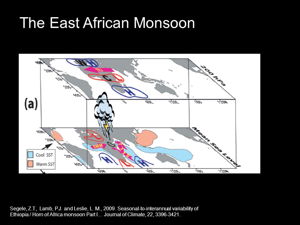 Segele, Z.T., Lamb, P.J. and Leslie, L. M., 2009. Seasonal-to-interannual variability of Ethiopia / Horn of Africa monsoon Part I… Journal of Climate,