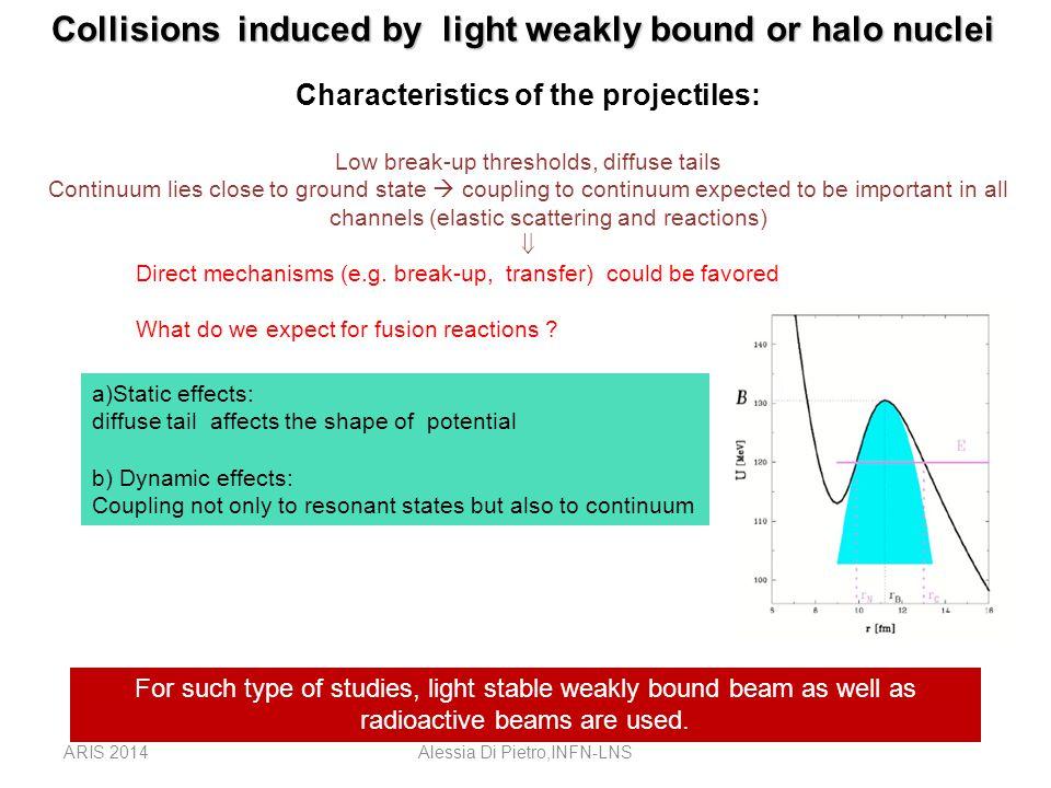 Elastic scattering and direct processes ARIS 2014Alessia Di Pietro,INFN-LNS