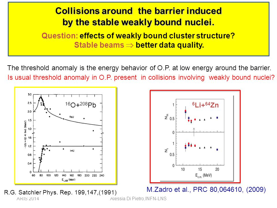 ARIS 2014Alessia Di Pietro,INFN-LNS Collisions around the barrier induced by the stable weakly bound nuclei.