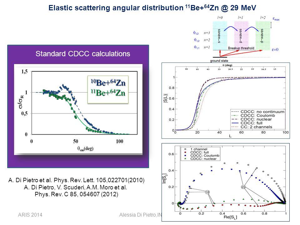 Alessia Di Pietro,INFN-LNS A. Di Pietro et al. Phys.