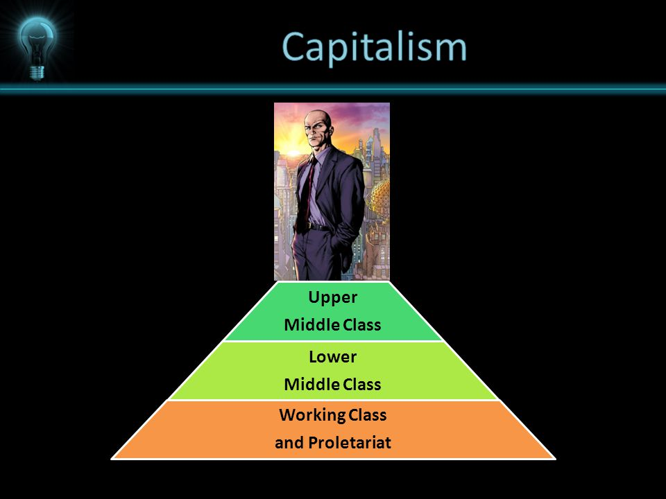 Upper Middle Class Lower Middle Class Working Class and Proletariat