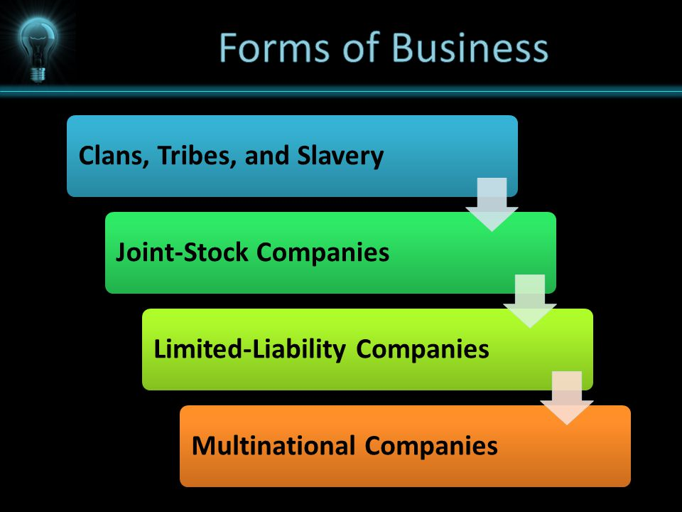 Clans, Tribes, and Slavery Joint-Stock Companies Limited-Liability Companies Multinational Companies