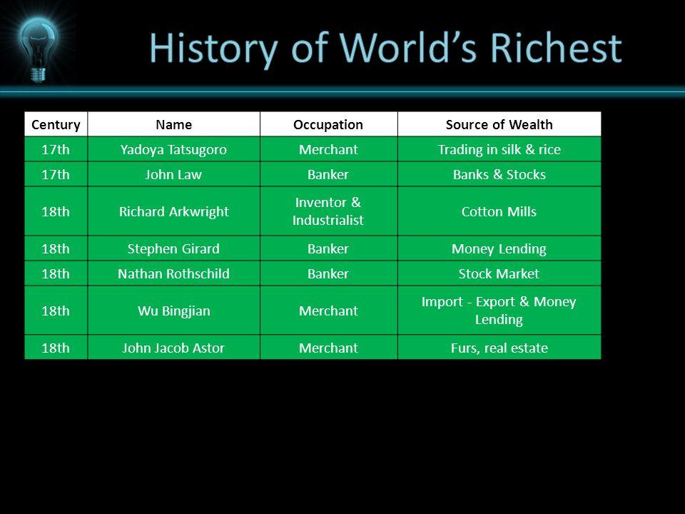 CenturyNameOccupationSource of Wealth 17thYadoya TatsugoroMerchantTrading in silk & rice 17thJohn LawBankerBanks & Stocks 18thRichard Arkwright Invent