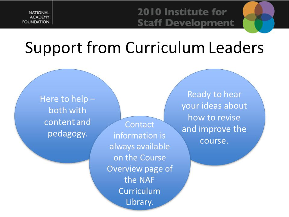 Support from Curriculum Leaders Here to help – both with content and pedagogy.