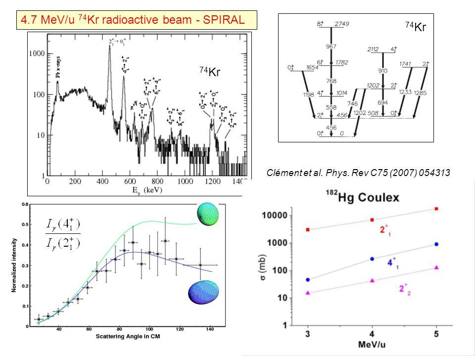 K.U. Leuven 4.7 MeV/u 74 Kr radioactive beam - SPIRAL 74 Kr Clément et al.
