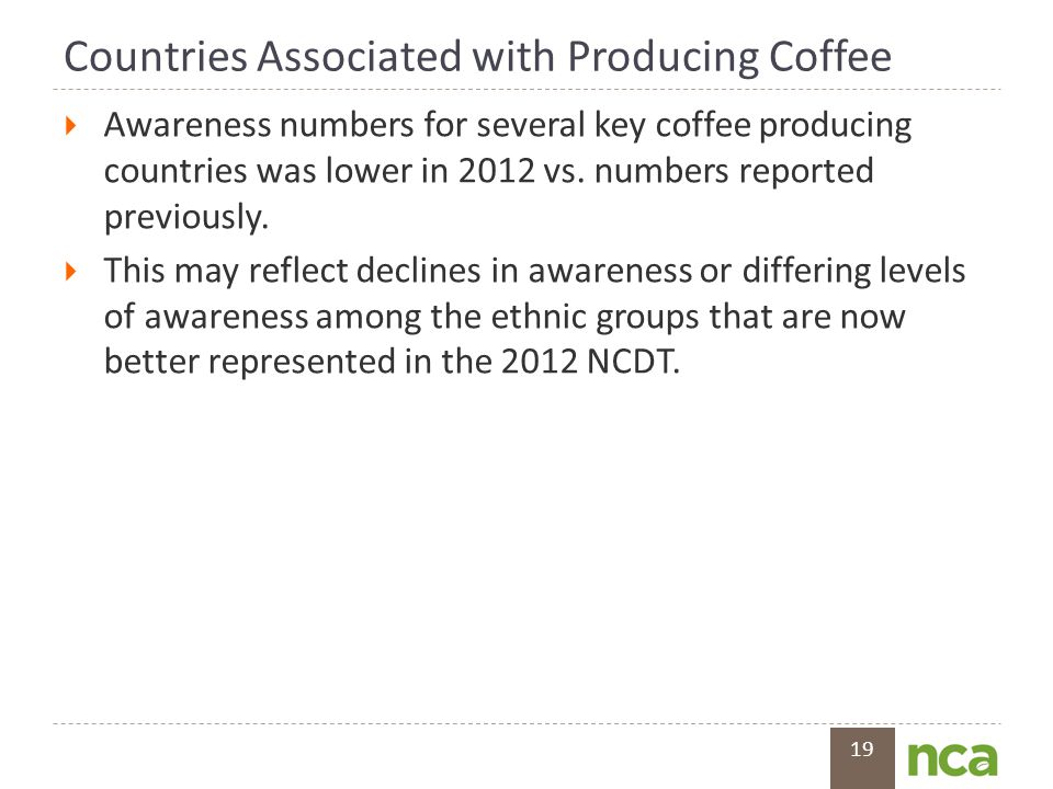 19 Countries Associated with Producing Coffee  Awareness numbers for several key coffee producing countries was lower in 2012 vs.
