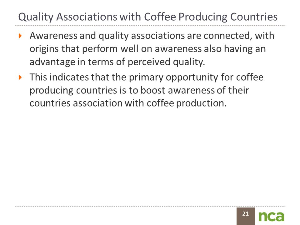 21 Quality Associations with Coffee Producing Countries  Awareness and quality associations are connected, with origins that perform well on awareness also having an advantage in terms of perceived quality.