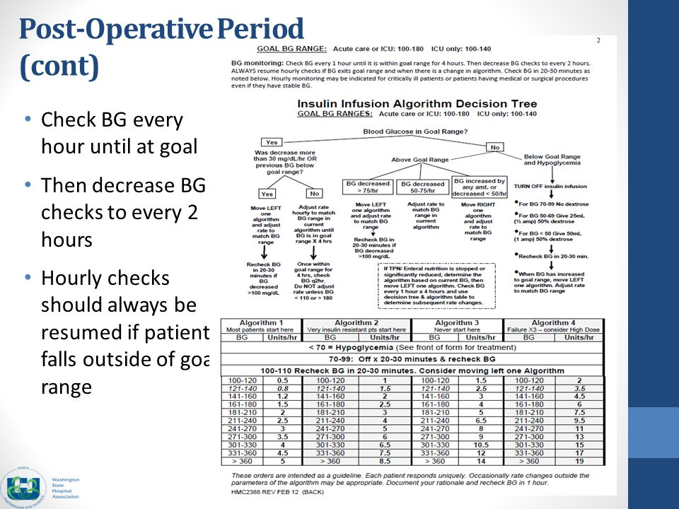 Check BG every hour until at goal Then decrease BG checks to every 2 hours Hourly checks should always be resumed if patient falls outside of goal range Post-Operative Period (cont)