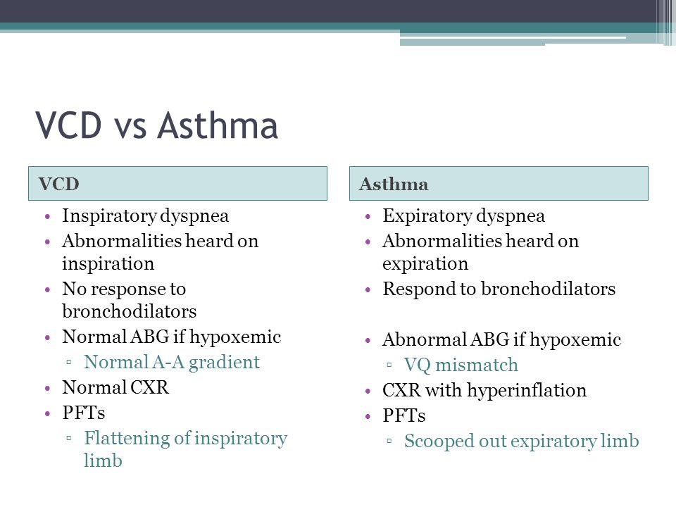 VCD vs Asthma VCDAsthma Inspiratory dyspnea Abnormalities heard on inspiration No response to bronchodilators Normal ABG if hypoxemic ▫Normal A-A grad