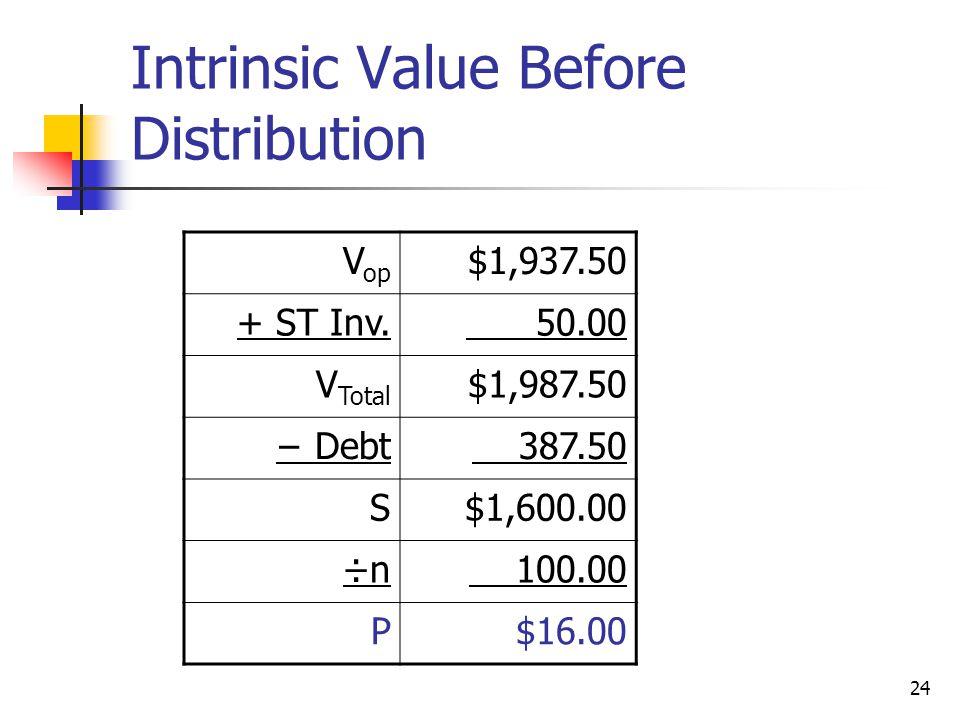 24 Intrinsic Value Before Distribution V op $1,937.50 + ST Inv. 50.00 V Total $1,987.50 − Debt 387.50 S$1,600.00 ÷n÷n 100.00 P$16.00