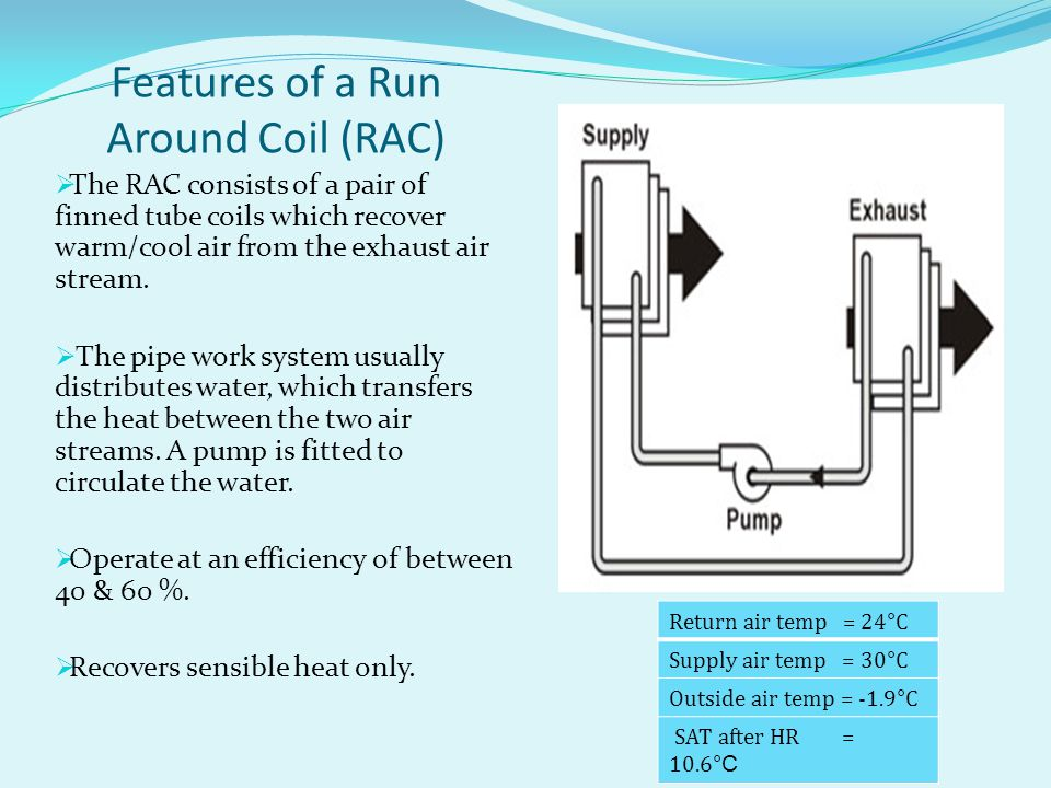 Features of a Run Around Coil (RAC)  The RAC consists of a pair of finned tube coils which recover warm/cool air from the exhaust air stream.  The p