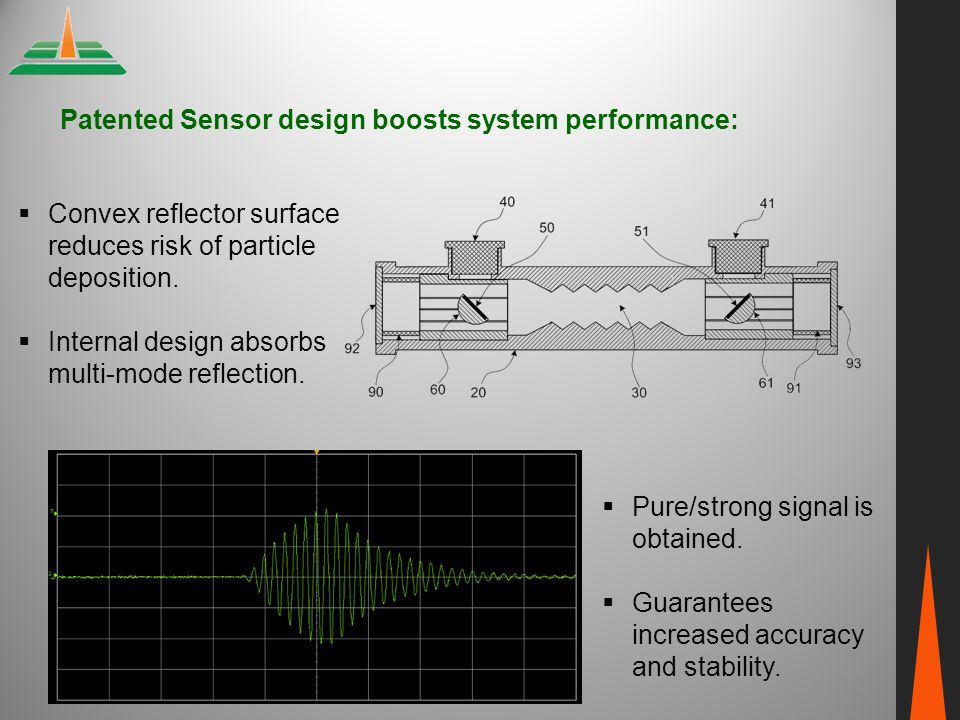 Patented Sensor design boosts system performance:  Convex reflector surface reduces risk of particle deposition.  Internal design absorbs multi-mode