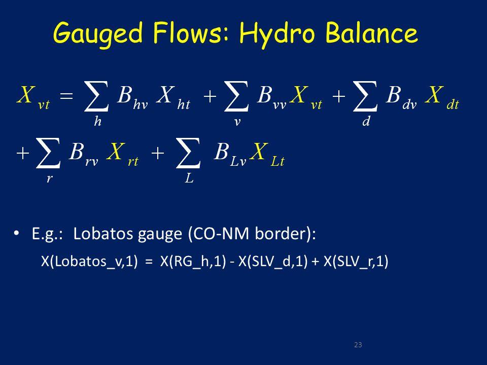 E.g.: Lobatos gauge (CO-NM border): X(Lobatos_v,1) = X(RG_h,1) - X(SLV_d,1) + X(SLV_r,1) 23 Gauged Flows: Hydro Balance