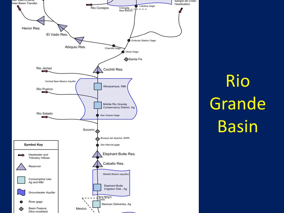 9 Rio Grande Basin