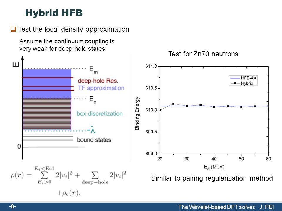 The Wavelet-based DFT solver, J.