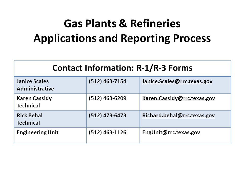 Contact Information: R-1/R-3 Forms Janice Scales Administrative (512) 463-7154Janice.Scales@rrc.texas.gov Karen Cassidy Technical (512) 463-6209Karen.Cassidy@rrc.texas.gov Rick Behal Technical (512) 473-6473Richard.behal@rrc.texas.gov Engineering Unit(512) 463-1126EngUnit@rrc.texas.gov Gas Plants & Refineries Applications and Reporting Process