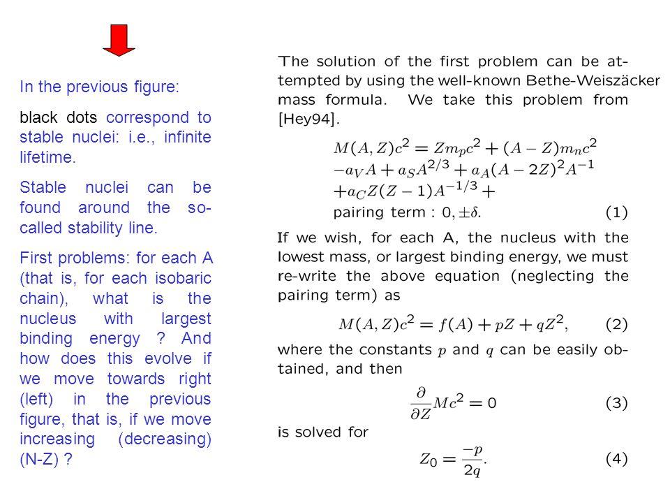 Values: a V =15.85 MeV a S =18.34 MeV a C =0.71 MeV a A =23.21 MeV The blue line represents constant A: for A=120 we meet Z 0 close to 50 (i.e., Sn).