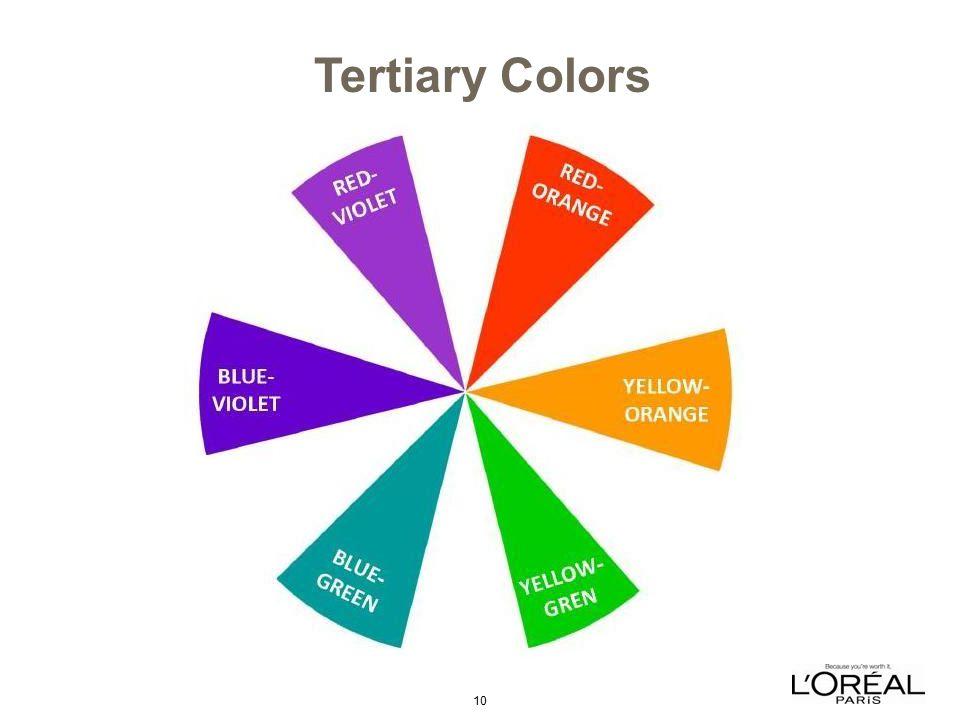10 Tertiary Colors