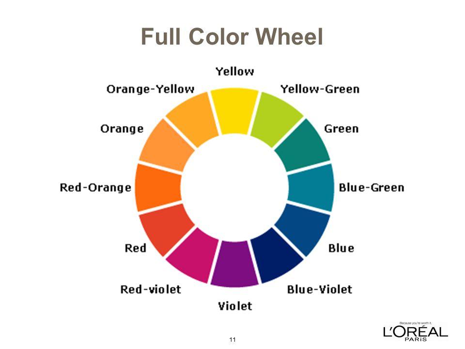 11 Full Color Wheel