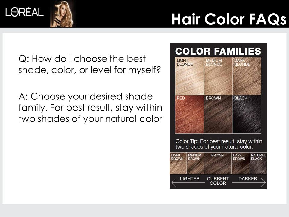 Q: How do I choose the best shade, color, or level for myself.