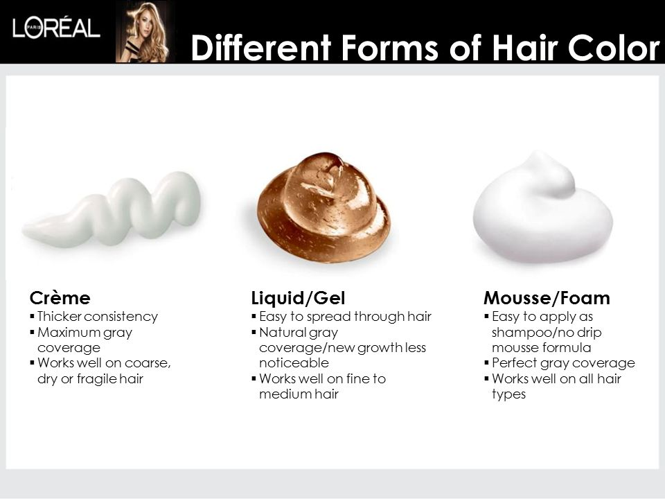 Liquid/Gel  Easy to spread through hair  Natural gray coverage/new growth less noticeable  Works well on fine to medium hair Mousse/Foam  Easy to apply as shampoo/no drip mousse formula  Perfect gray coverage  Works well on all hair types Crème  Thicker consistency  Maximum gray coverage  Works well on coarse, dry or fragile hair Different Forms of Hair Color