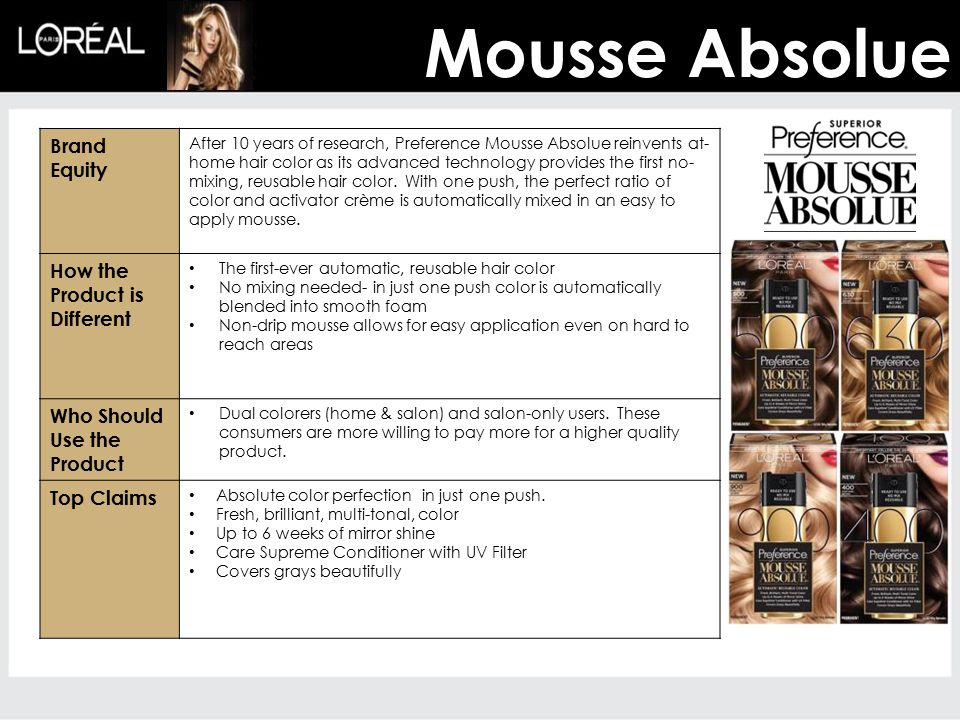 Brand Equity After 10 years of research, Preference Mousse Absolue reinvents at- home hair color as its advanced technology provides the first no- mix