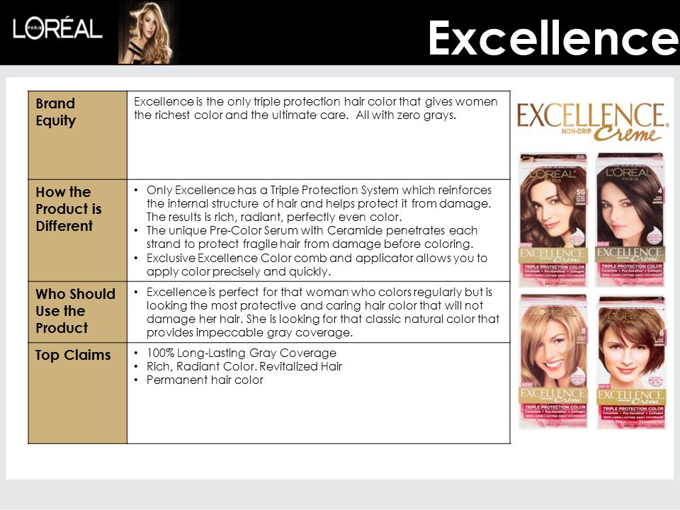 Brand Equity Excellence is the only triple protection hair color that gives women the richest color and the ultimate care.