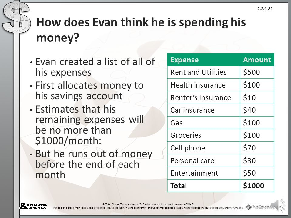 2.2.4.G1 © Take Charge Today – August 2013 – Income and Expense Statement – Slide 1 Funded by a grant from Take Charge America, Inc. to the Norton Sch