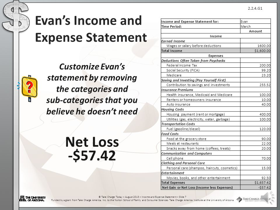 2.2.4.G1 © Take Charge Today – August 2013 – Income and Expense Statement – Slide 6 Funded by a grant from Take Charge America, Inc. to the Norton Sch