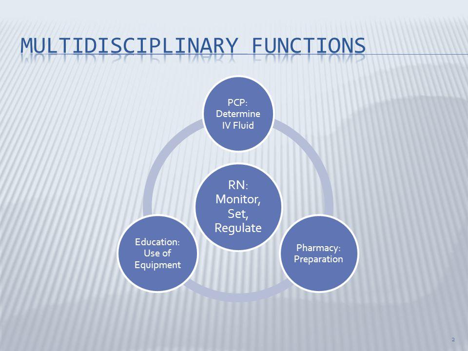 RN: Monitor, Set, Regulate PCP: Determine IV Fluid Pharmacy: Preparation Education: Use of Equipment 2