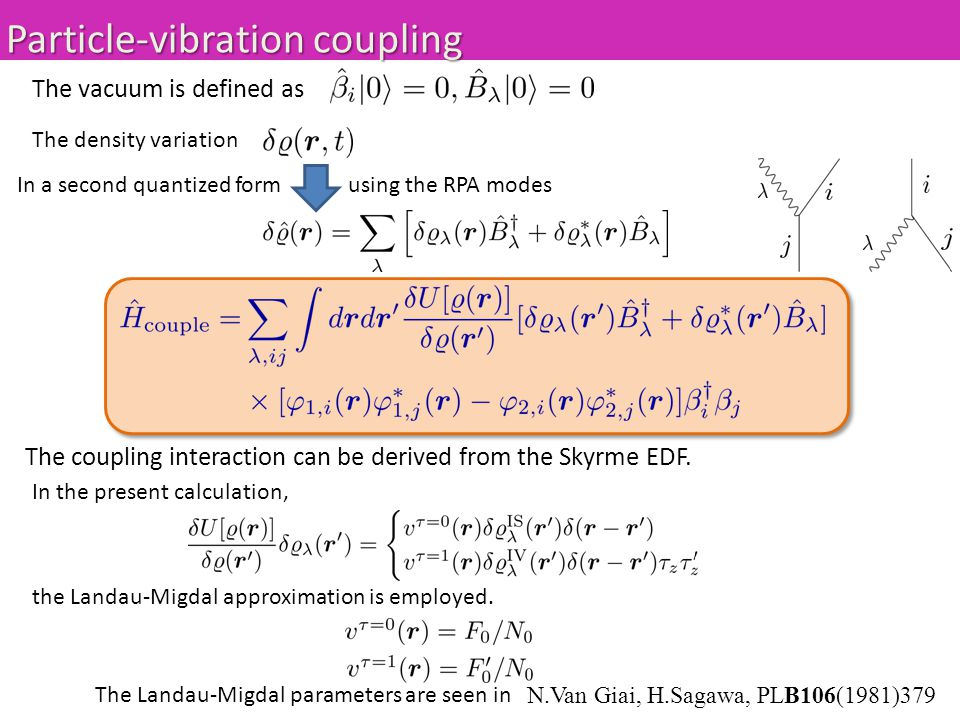 Particle-vibration coupling The vacuum is defined as The density variation In a second quantized form using the RPA modes The coupling interaction can be derived from the Skyrme EDF.