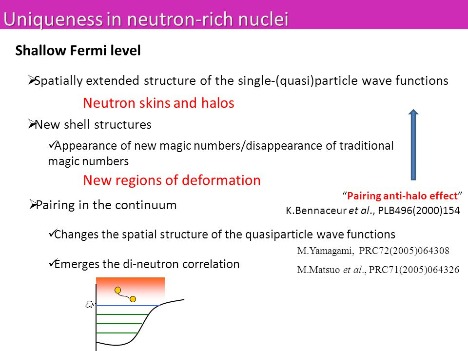 Shallow Fermi level  Spatially extended structure of the single-(quasi)particle wave functions  New shell structures Appearance of new magic numbers/disappearance of traditional magic numbers New regions of deformation Neutron skins and halos  Pairing in the continuum M.Yamagami, PRC72(2005)064308 M.Matsuo et al., PRC71(2005)064326 Changes the spatial structure of the quasiparticle wave functions Emerges the di-neutron correlation Uniqueness in neutron-rich nuclei Pairing anti-halo effect K.Bennaceur et al., PLB496(2000)154